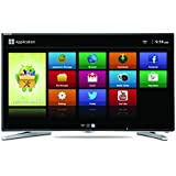 Mitashi MiDE040v02 FS 100.33 cm (39.5 inches) Full HD Smart LED TV with FREE Air mouse and 3 years warranty