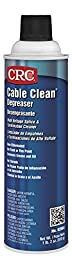 CRC Cable Clean High Voltage Splice Cleaner Plus Heavy Duty Liquid Degreaser, 18 oz Aerosol Can, Clear