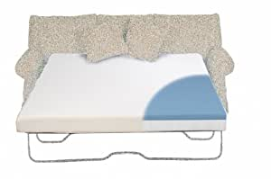 Amazon Gel Memory Foam Sofa Sleeper Mattress Size Twin 35x72x4 5 Sofa Bed Pads