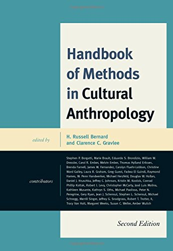 Handbook Of Methods In Cultural Anthropology front-650029
