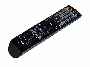 Onkyo TX-NR1008, NR808 & NR708 A/V receivers: DLNA, multi ...
