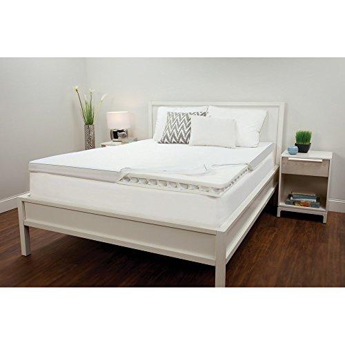 Comfort Dreams Memory Foam Mattress front-1071800