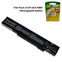 Gateway GT-M360X3 Laptop Battery - Premium Powerwarehouse Battery 6 Cell