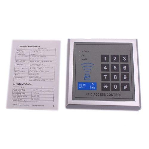 Access-Control Keypads