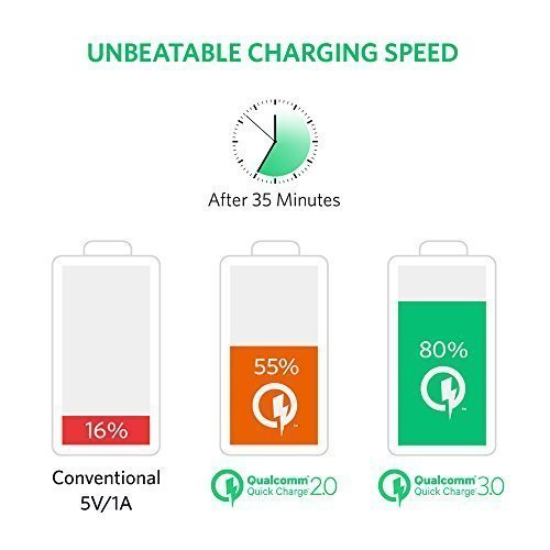 PowerCore-10000-with-Quick-Charge-30-Ankers-First-Qualcomm-Quick-Charge-30-Portable-Charger-Backwards-Compatible-with-All-Versions-of-Qualcomm-Quick-Charge-For-Samsung-iPhone-iPad-and-more