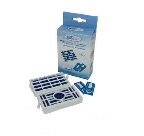 eurofilter-2-filtros-antibacterianos-para-nevera-whirlpool-tipo-481248048172-no-original