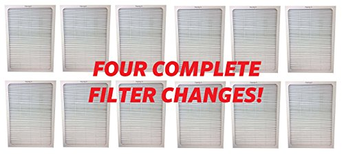 12 Filters - 4 Complete Sets - Air Purifier Set of Filters to fit ALL Blueair 500 and 600 Series ; Designed & Engineered By Vacuum Savings