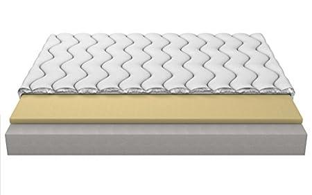 Memory Foam-Matratze Visco Silk Schaum mit VISCO Schaumstoff mit hohem festen Polyurethanschaum 14 cm 3-Schicht gesteppt frotta 200x200 cm decken