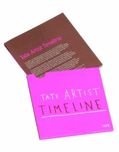 tate-artist-timeline