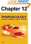 Drugs for Heart Failure: Chapter 12 o...