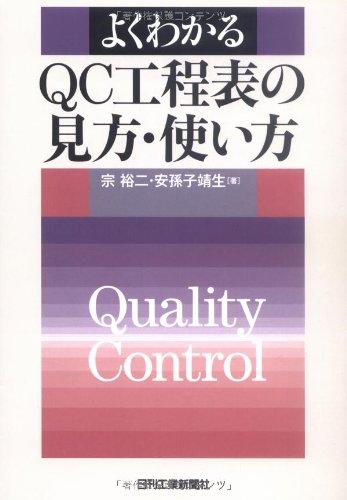 よくわかるQC工程表の見方・使い方