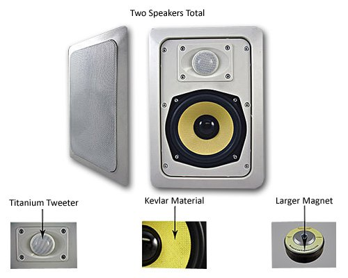 Acoustic Audio Hd-525Pr 5.25-Inch Rectangle 2 Way Kevlar Speakers (White)