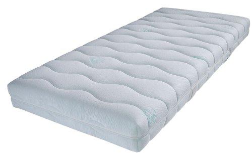 vitasan matratze test matratzen x ebenfalls schn futon attraktiv futon rahmen und matratze bett. Black Bedroom Furniture Sets. Home Design Ideas