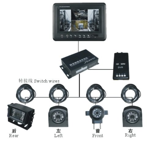 "7"" Quad Hd Monitor Ir Night Vision Rear View Back Up Camera System For Rv Truck Trailer Bus Or Fifth-Wheel. -Yantech Usa"