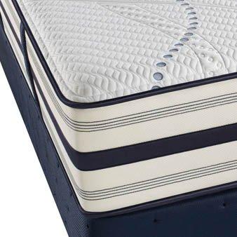 Simmons Beautyrest Twin Mattress front-605082