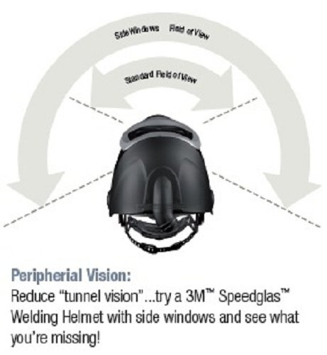 3M-Speedglas-Welding-Helmet-9100-with-Standard-Size-Auto-Darkening-Filter-9100V-Shades-5-8-13-Model-06-0100-10SW