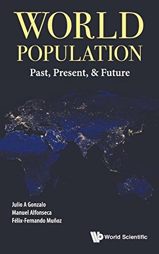 World Population: Past, Present, & Future