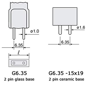 OSRAM FDV 64642 HLX 150W 24V Tungsten Halogen Lamp