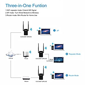 WiFi Range Extender, ELEGIANT 300Mbps Wireless WiFi Repeater Signal Amplifier Booster Supports Router Mode/ Repeater/ Access Point, with High Gain Dual External Antennas and 360 degree WiFi Coverage
