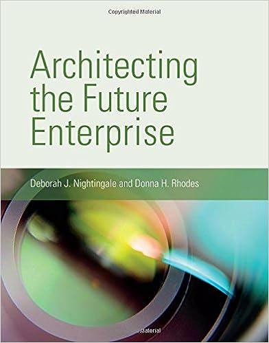 Architecting The Future Enterprise (MIT Press)