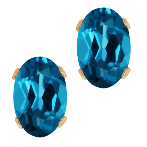1.10 Ct Oval Shape London Blue Topaz Rose Gold Plated Silver Stud Earrings