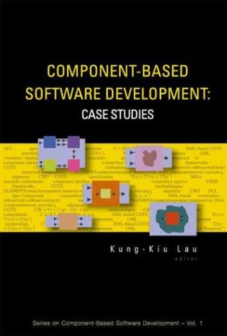 Cots Software Products front-1055631