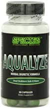 Species Nutrition Aqualyze 50-capsule Bottle