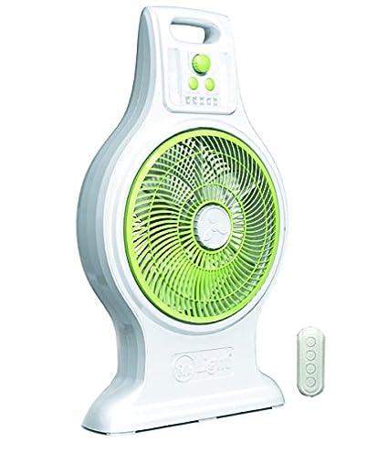 Mr. Plus F500 Rechargeable Fan
