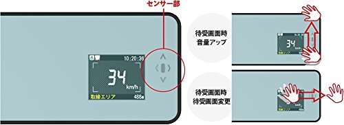 ユピテル(YUPITERU) レーダー探知機 GPS搭載誤警報カット ミラー型 SCX-M205