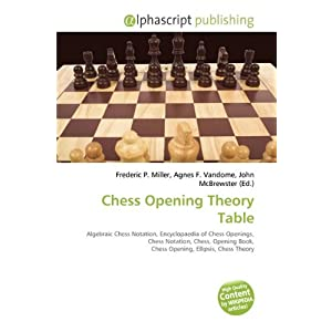 Chess Opening Theory Table | RM.