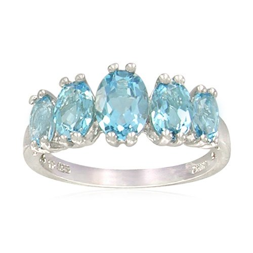 Sterling Silver Oval-Shaped Blue Topaz Ring, Size 7