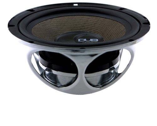 DUB 200 Auto-Lautsprecher
