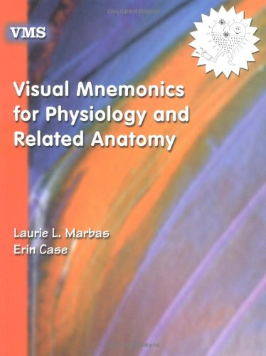Mnemonics for anatomy