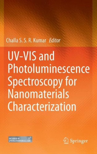 Uv-Vis And Photoluminescence Spectroscopy For Nanomaterials Characterization