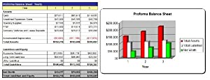 Alpaca Farm Business Plan - MS Word/Excel