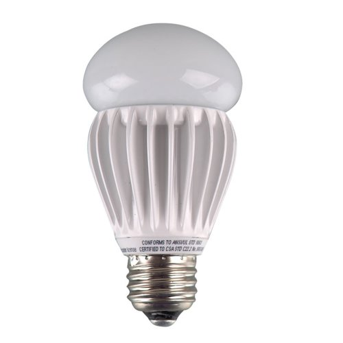 Led Motorcycle Headlight Kits