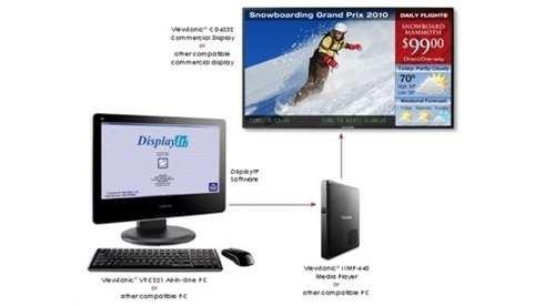 Displayit! 3.0 Management & Client Software Bundle