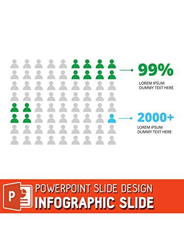Powerpoint slide design - Infographic Slide