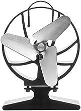 Hansa 410 - Ventilador termoeléctrico de horno