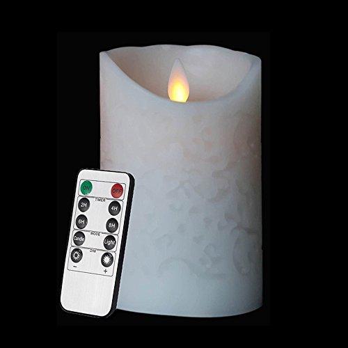 fernbedienung timer wei batteriebetriebene 12 7cm led. Black Bedroom Furniture Sets. Home Design Ideas