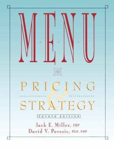 Menu: Pricing & Strategy