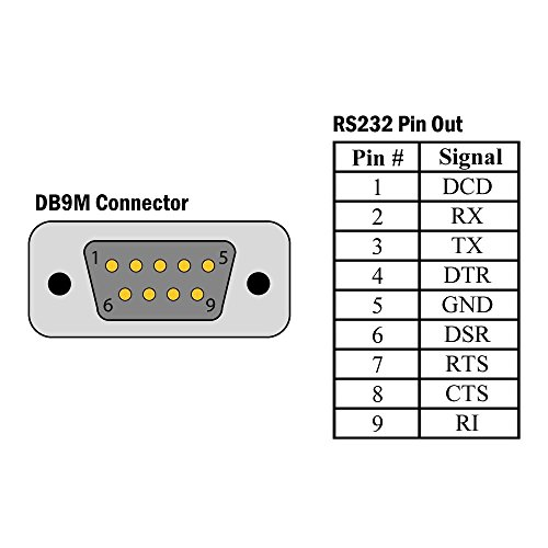 computer cable adapters ezsync ftdi chip usb to rs232. Black Bedroom Furniture Sets. Home Design Ideas
