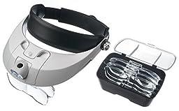 WER® Handsfree Head Mount Magnifier with Detachable LED Head Lamp (FJHEM-101) - 5 Replaceable and Interchangeable Lenses: 1.0X, 1.5X, 2.0X, 2.5X, 3.5X