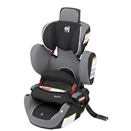 Kiddy World Plus Car Seat