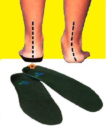 SLIMFLEX INSOLE ORTHOTIC PAINFUL HEEL, ARCH, KNEE, LOWER BACK SUPPORT UK 3