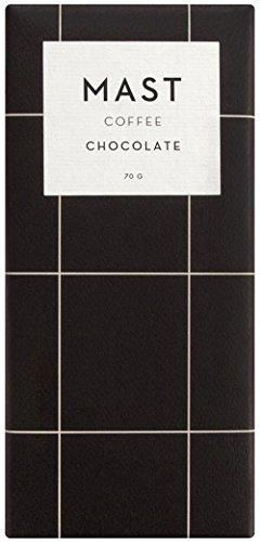 mast-brothers-coffee-60-milk-chocolate-bar