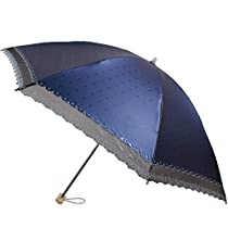 MIGOBI 2 Stage Lightweight Strong Windproof Automatic Frame Umbrella with UV Protection Color Coating Fabric GB7812 (Dark Blue)