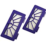 HQRP 2-Pack Vacuum Filters for Neato XV-21, XV-11, XV-12, XV-15, # 945-0048 Pet & Allergy Replacement