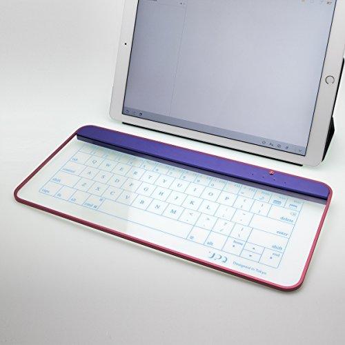 Q-gadget KB02 Bluethooth/NR(ネイビー・アンド・レッド)
