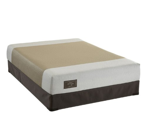 Cheap Memory Foam Mattresses April 2011 Memory Foam Mattresses Memory Foam Mattress